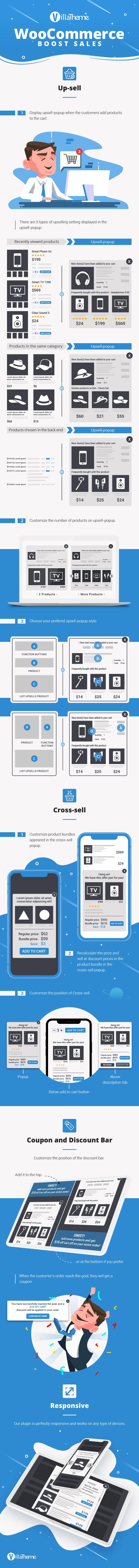 WooCommerce Boost Sales - Upsells & Cross Sells Popups & Discount 4