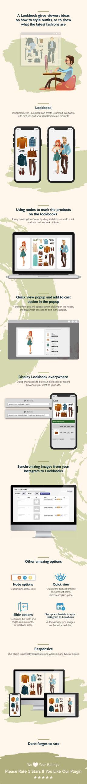 LookbookIn inforgraphic