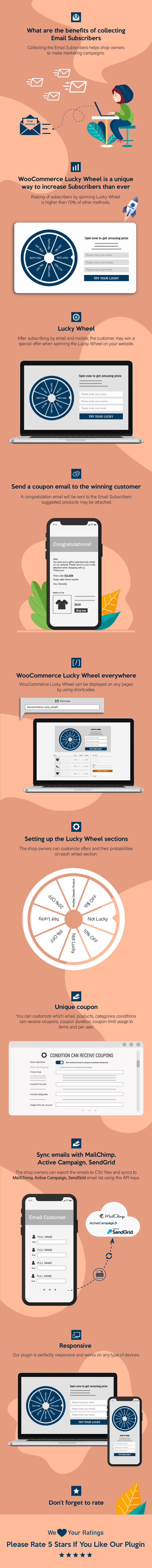 Infographic WooCommerce Lucky Wheel