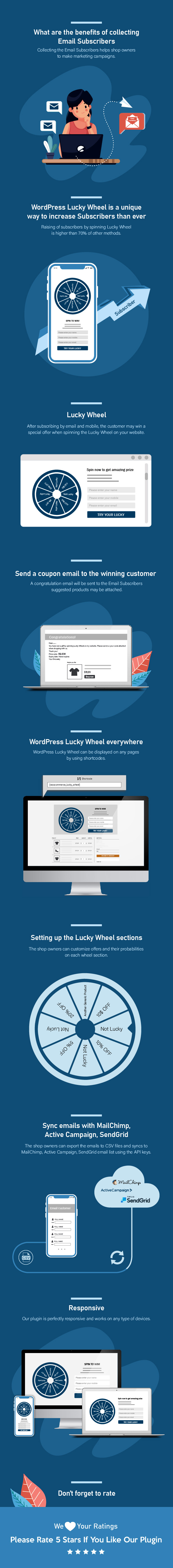 Infographic WordPress Lucky Wheel