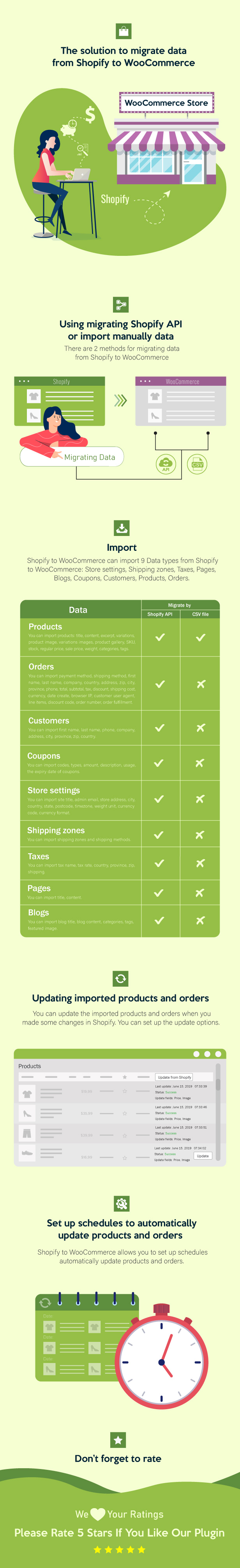 Import Shopify to WooCommerce - Migrate Your Store from Shopify to WooCommerce Download