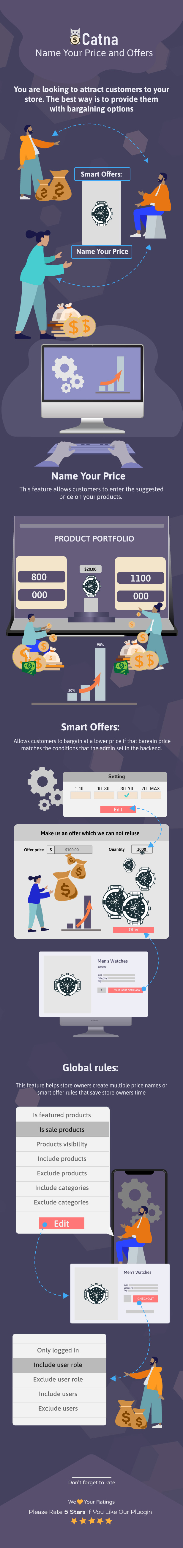 Catna - WooCommerce Name Your Price and Offers